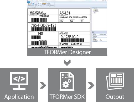 Label Software Barcode Label Printing Sdk C Net C