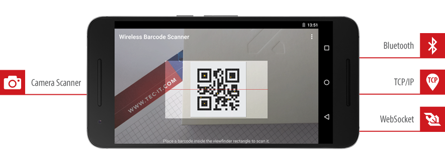 barcode scanner android app chip. Black Bedroom Furniture Sets. Home Design Ideas