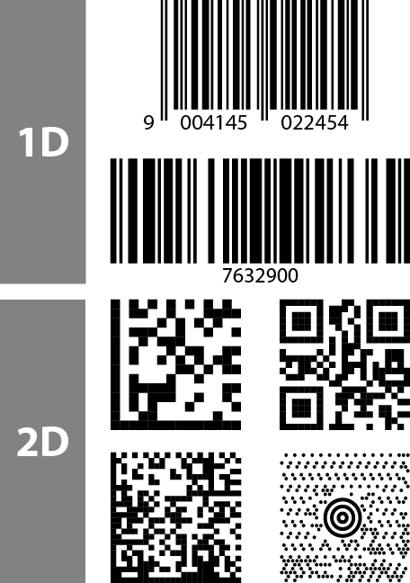 Bar code Technical Data and Knowledge Base