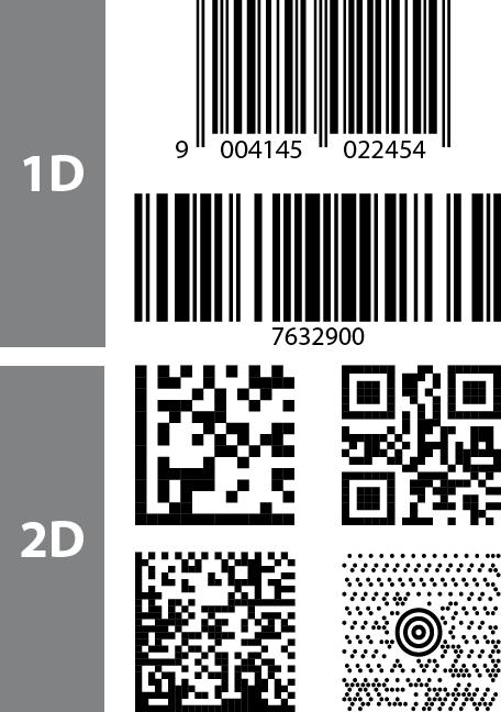 Barcode DLL for SAP ERP, R/3, mySAP, SAPsprint, SAPGUI, SAPlpd, R3