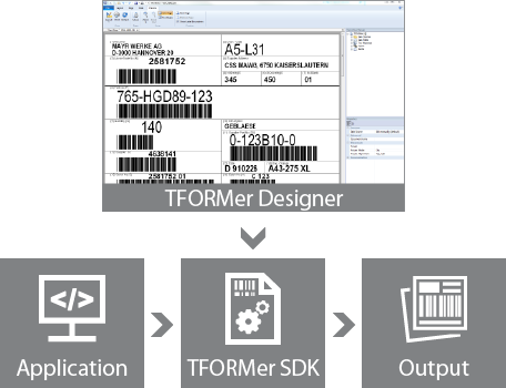 Label Software, Barcode Label Printing SDK: C#  NET, C++