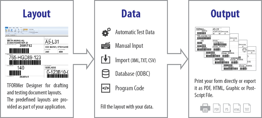 Printing and PDF Export of Reports/Labels with ODBC, CSV, XML Data
