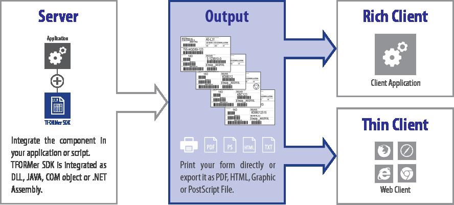 Generador de informes y PDF para ASP.NET, VB, informes Web, crear ...