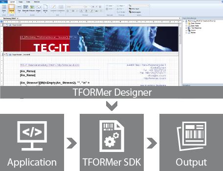 Reporting Software, Report Generator SDK: COM/JAVA/DLL/ NET API